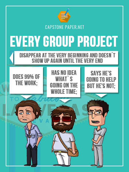group project memes